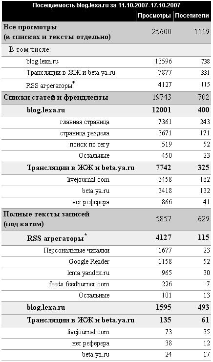 blogstat2.png