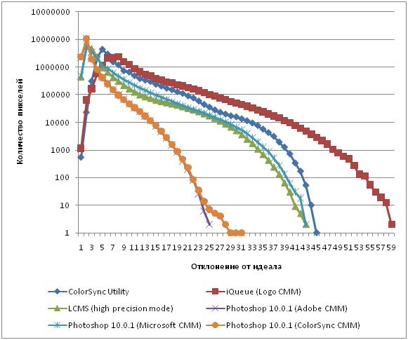 cms-8bit-matrix-g22.png
