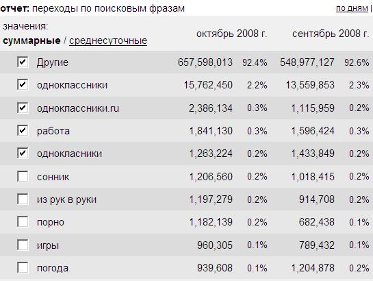 li-top10-ru.png