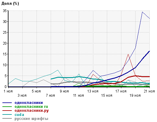 odnoklassniki-1.png