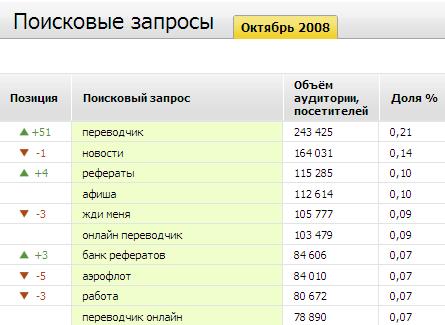 spylog-top10.png